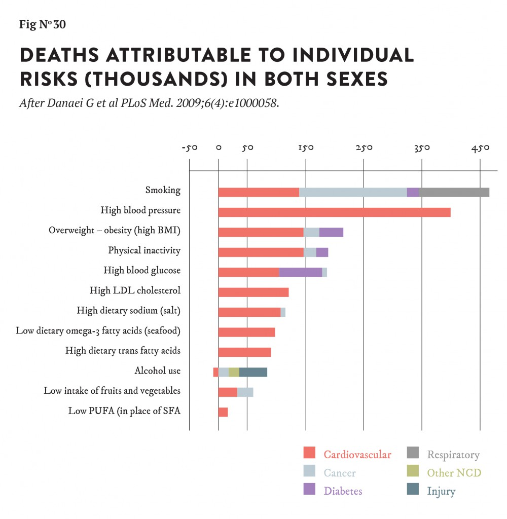 Fig_no_30_death_risks-01